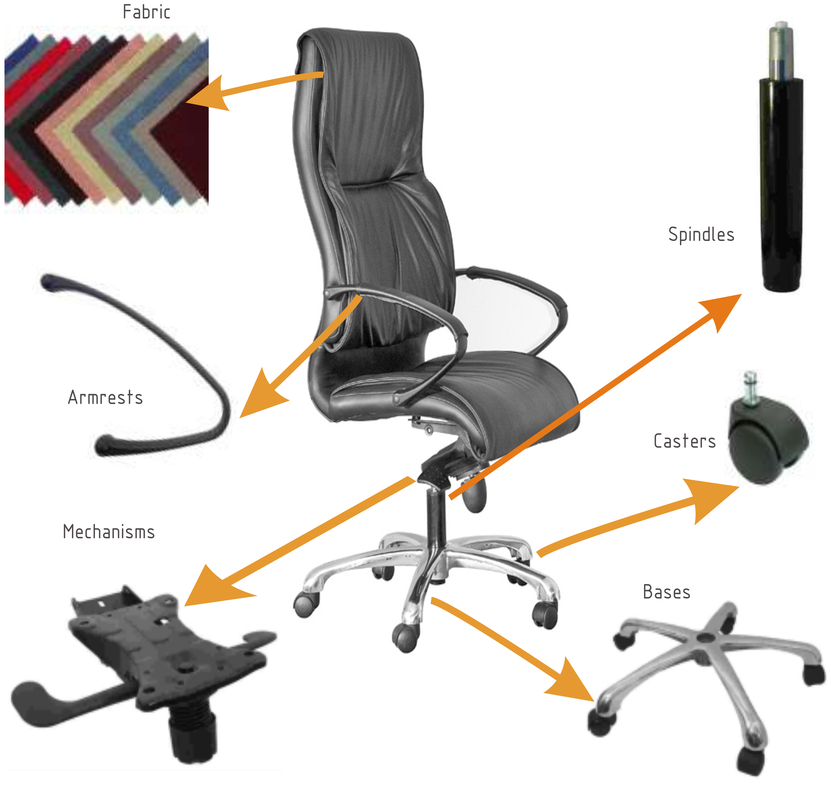 repairs of office chairs office concepts office furniture supplier