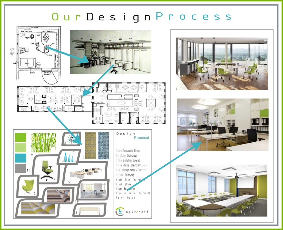 Office design and space planning office concepts for Outer space planning and design group